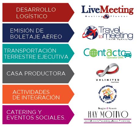 ¿Interesado en desarrollo logístico y viajes de incentivo? Conoce a Corad Meeting Planner, en Event Industry Show.